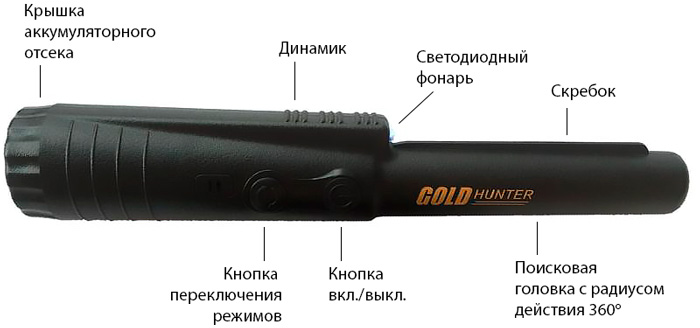 Пинпоинтер Gold Hunter Pro-Pointer. Элементы